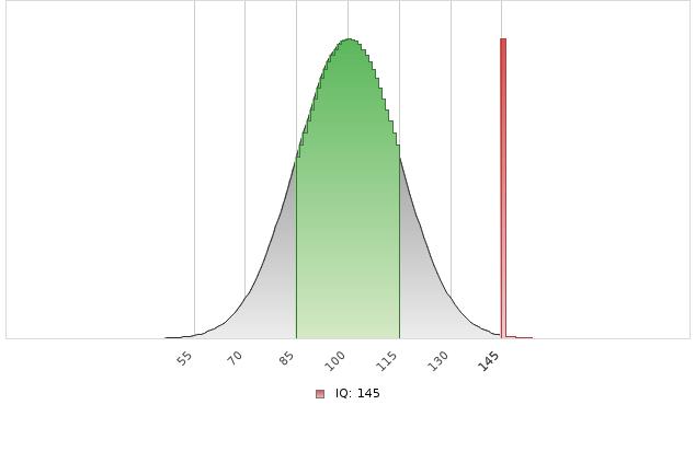 Screenshot_2020-02-19 Mensa IQ Test